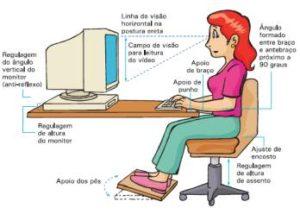 maneira-adequada-sentar-pc